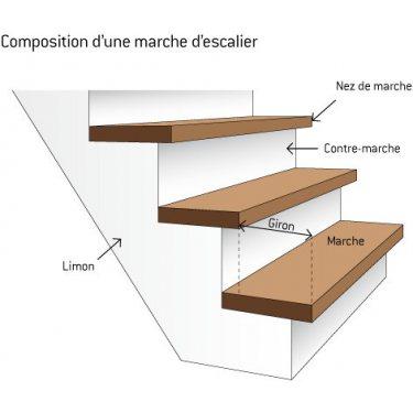 ESCALIER IMAGINE LINEAR bois/métal